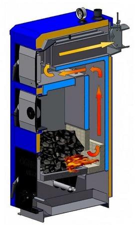 DOSTAWA GRATIS! 50072707 Kocioł zasypowy na węgiel 13kW z płaszczem wodnym (pojemność komory paliwa: 37 dm3) - spełnia anty-smogowy EkoProjekt