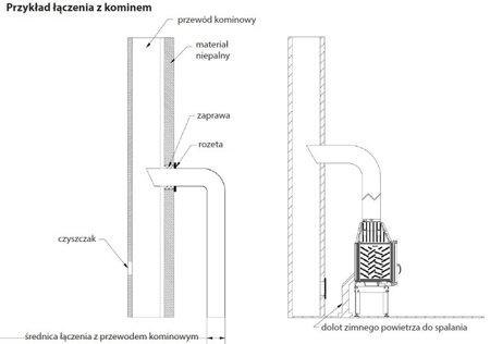 KONS Wkład kominkowy 10kW Lucy Slim BS (lewa boczna szyba bez szprosa) - spełnia anty-smogowy EkoProjekt 30072662