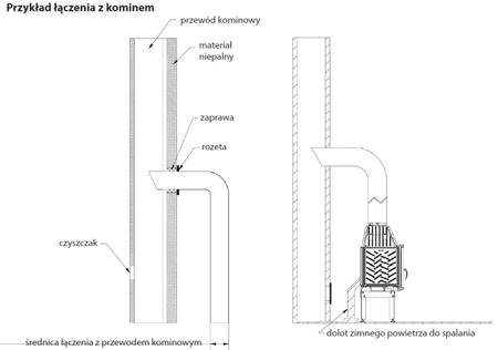 KONS Wkład kominkowy 10kW Nadia Gilotyna (szyba prosta, drzwi podnoszone do góry) - spełnia anty-smogowyEkoProjekt 30046760