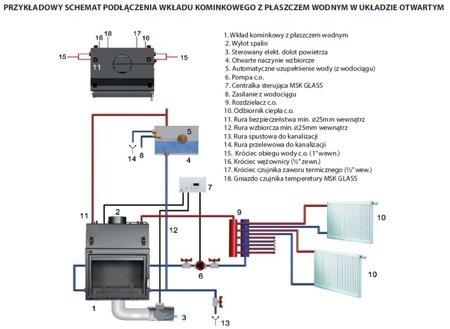KONS Wkład kominkowy 12kW Zuzia BS DECO z płaszczem wodnym (lewa boczna szyba bez szprosa) - spełnia anty-smogowy EkoProjekt 30063881