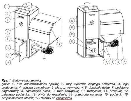 Piec nadmuchowy z podajnikiem 75kW, blacha kotłowa 6mm (paliwo: pellet, ekogroszek) 95476619