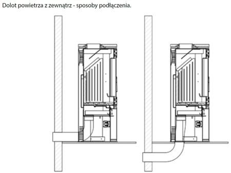 Piec wolnostojący koza 9kW Picard z wylotem spalin fi 150 - spełnia anty-smogowy EkoProjekt 30072097
